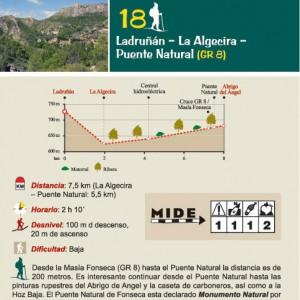 LA ALGECIRA – PUENTE NATURAL