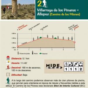 CAMINO DE LOS PILONES (V. DE LOS PINARES – ALLEPUZ)
