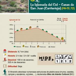 LA IGLESUELA DEL CID – CASAS DE SAN JUAN (CANTAVIEJA)