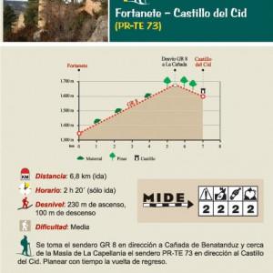 FORTANETE – CASTILLO DEL CID